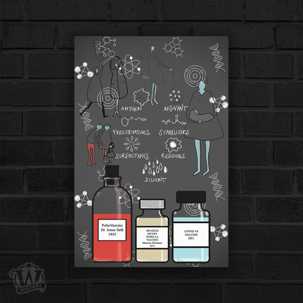 Depicted on a chalkboard like background, line figures of parents, children, and scientists though static are filled with movement. The Middle ground infront of the figures is populated by a variety of chemical symbols. In the fore ground are 3 bottles, one red, one mustard colored, one blue. They depict the progression of vaccination from the Polio Vaccine (invented by Dr. Jonas Salk, 1955), to Measles, Mumps, Rubella Vaccine (Maurice Hilleman, 1977), and finally Covid-19 Vaccine (2021).